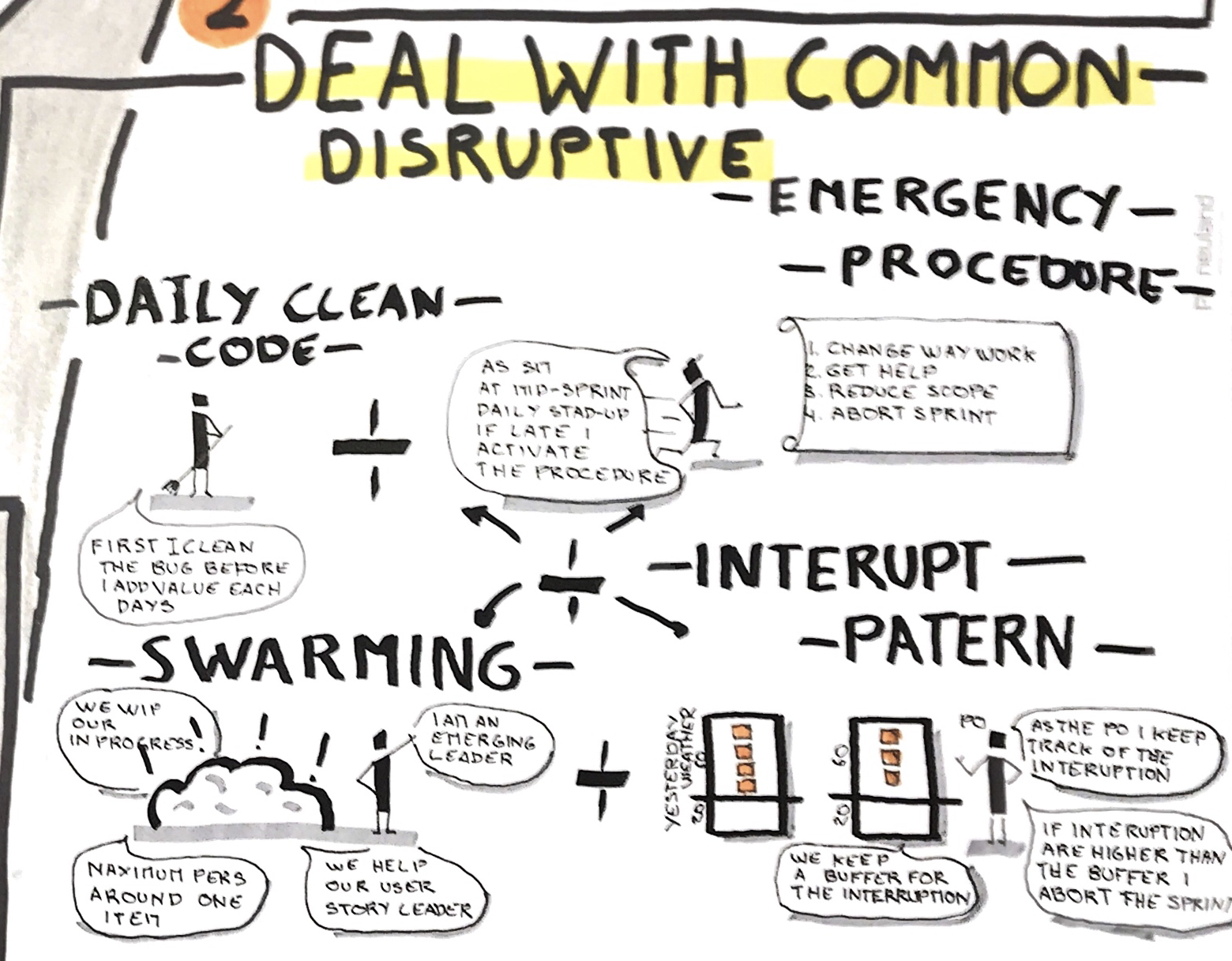 deal with common disruptive